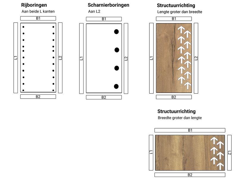 locatie-scharnieren-rijboringen bij meubelpanelen
